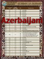 Azerbaijani Alphabet Chart