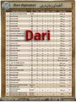 Dari Alphabet Chart