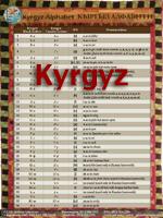 Kyrgyz Alphabet Chart