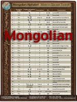 Mongolian Alphabet Chart