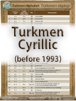 Turkmen Cyrillic Alphabet Chart
