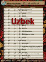 Uzbek Alphabet Chart
